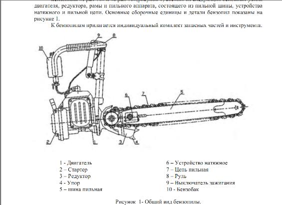 Инструкция по  применению бензопилы