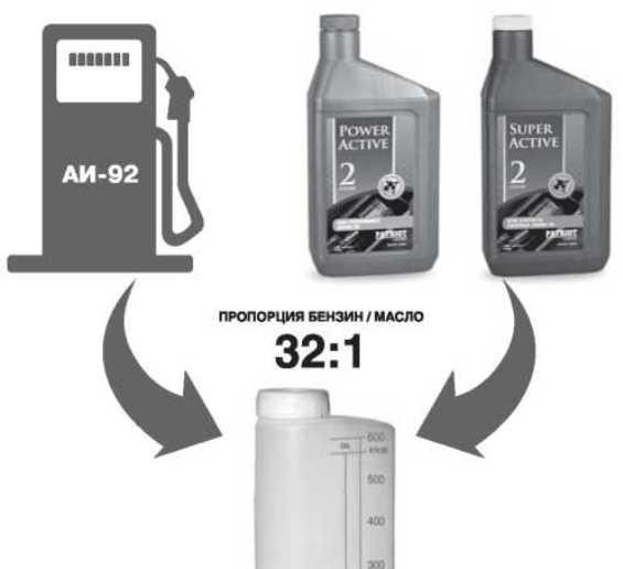 Смешивать масло с топливом в точных пропорциях