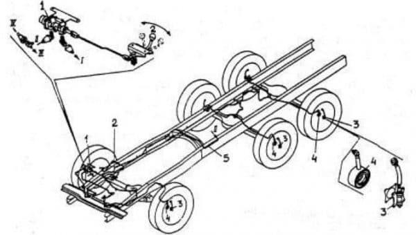 Автодокачка шин