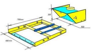 Схема изготовления 1